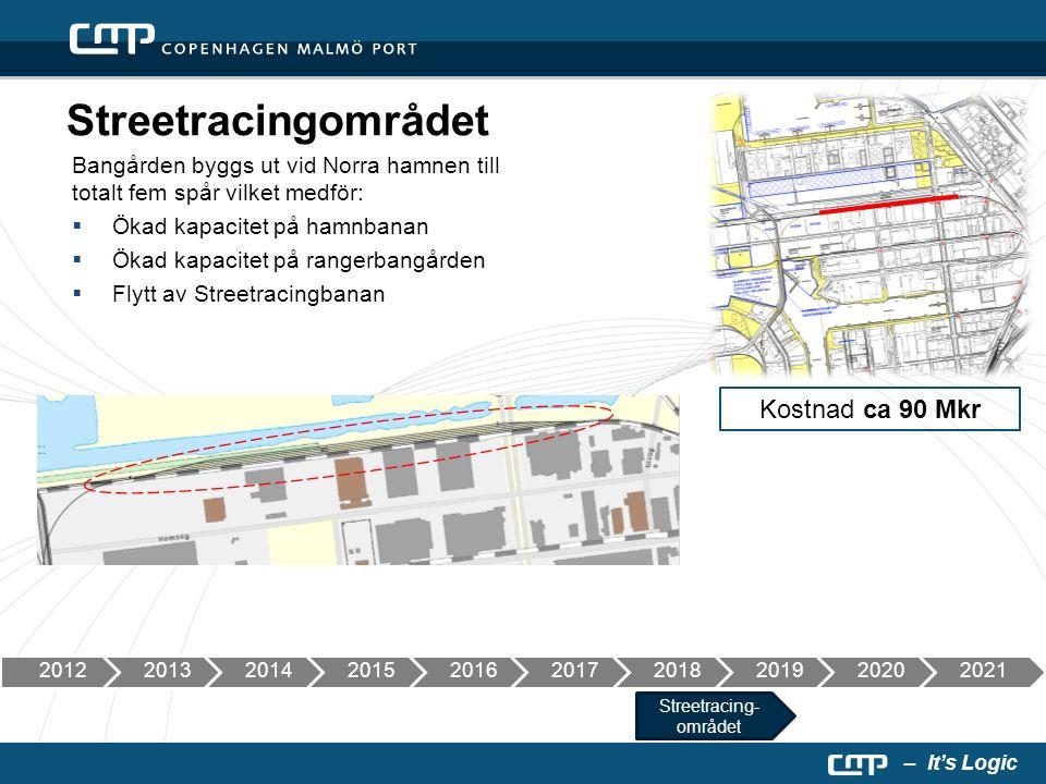 – It's Logic Bangården byggs ut vid Norra hamnen till totalt fem spår vilket medför:  Ökad kapacitet på hamnbanan  Ökad kapacitet på rangerbangården