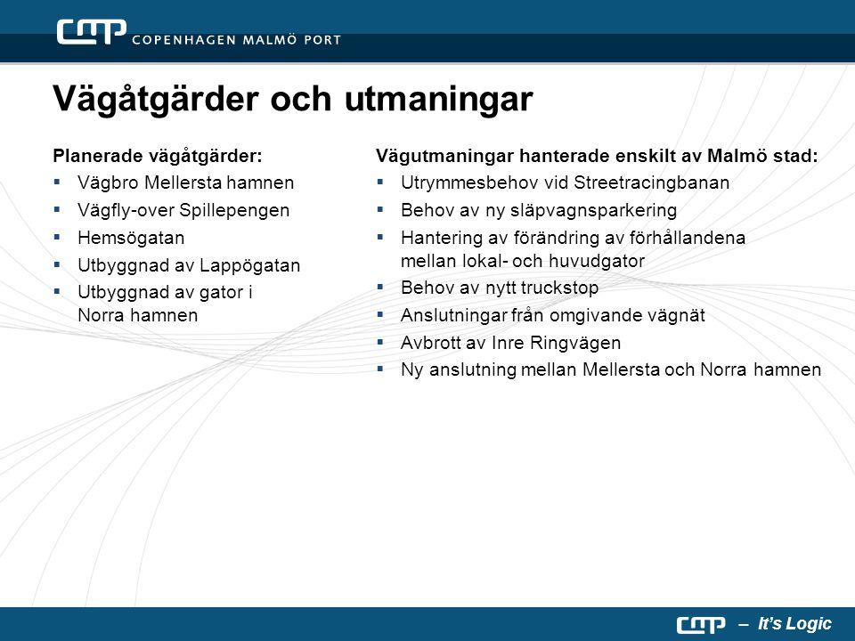 – It's Logic Vägåtgärder och utmaningar Planerade vägåtgärder:  Vägbro Mellersta hamnen  Vägfly-over Spillepengen  Hemsögatan  Utbyggnad av Lappög