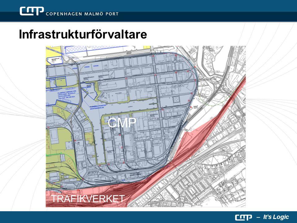 – It's Logic Infrastrukturförvaltare TRAFIKVERKET CMP