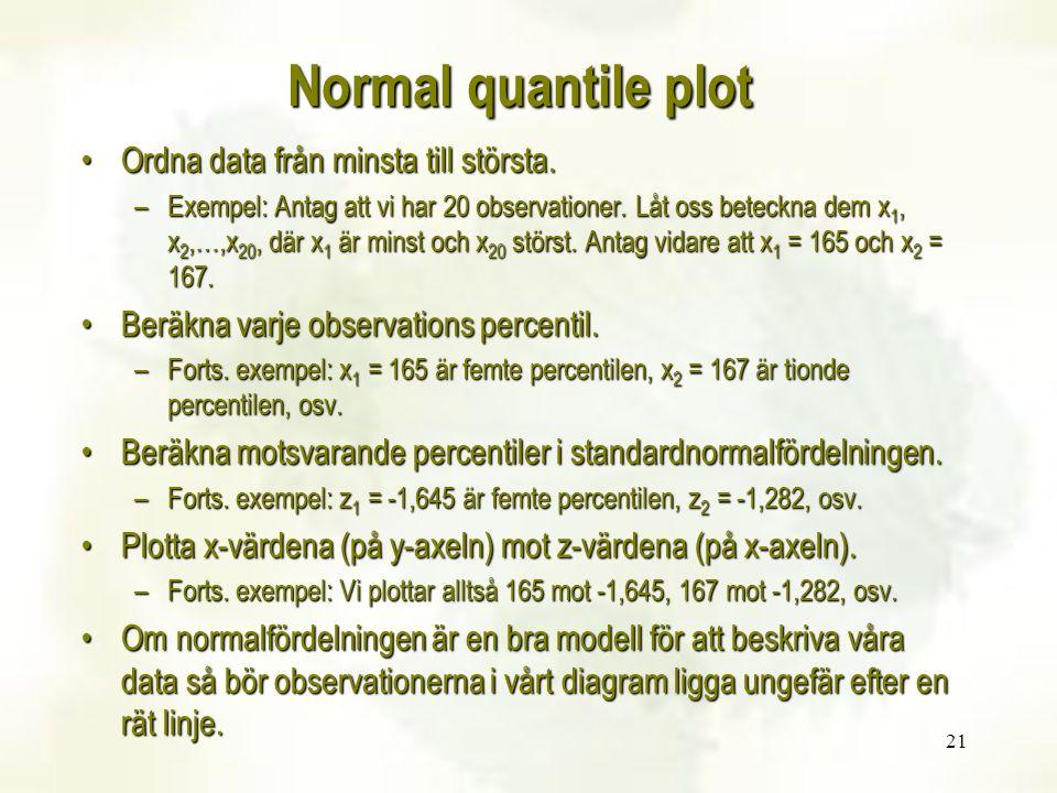 Normal quantile plot Ordna data från minsta till största.Ordna data från minsta till största. –Exempel: Antag att vi har 20 observationer. Låt oss bet