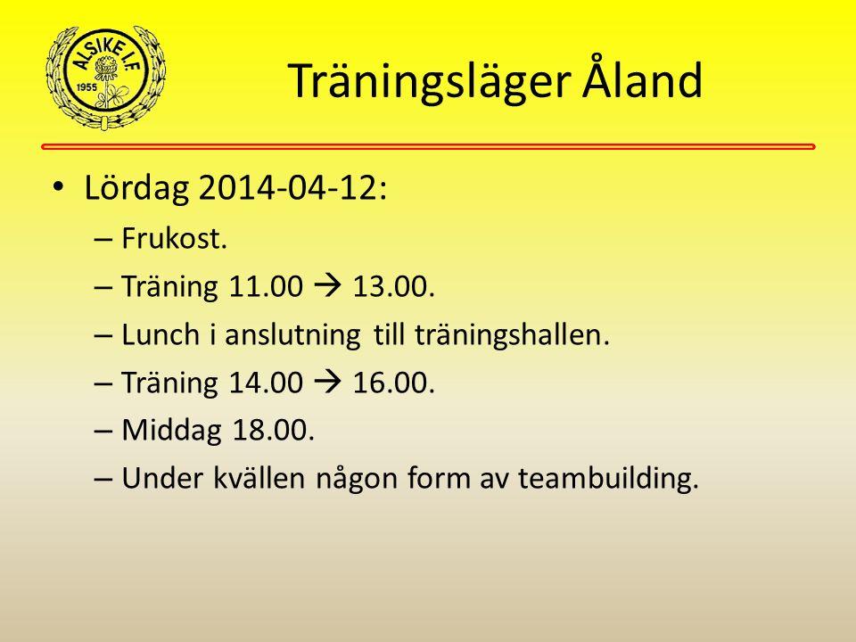 Träningsläger Åland Lördag 2014-04-12: – Frukost. – Träning 11.00  13.00. – Lunch i anslutning till träningshallen. – Träning 14.00  16.00. – Middag