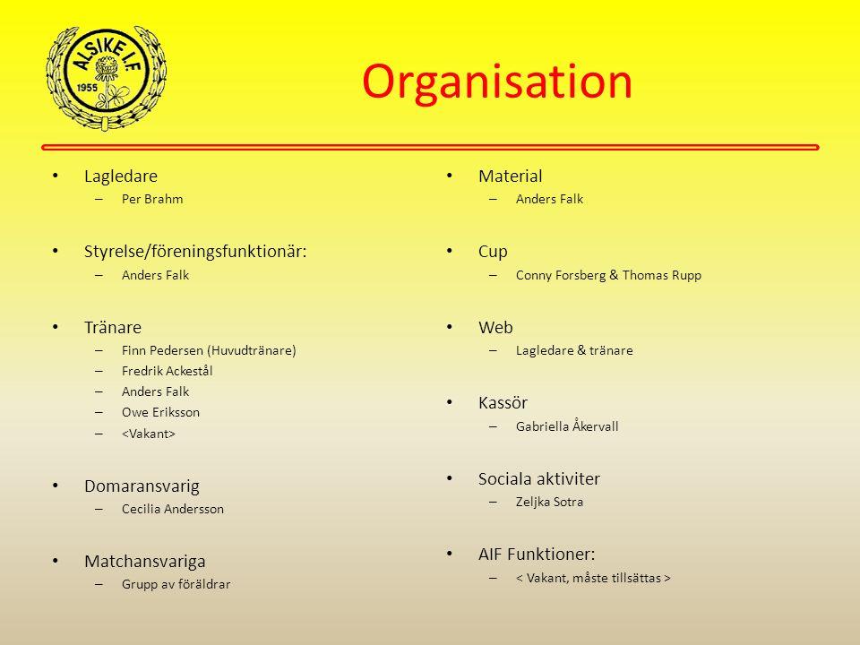 Organisation Lagledare – Per Brahm Styrelse/föreningsfunktionär: – Anders Falk Tränare – Finn Pedersen (Huvudtränare) – Fredrik Ackestål – Anders Falk