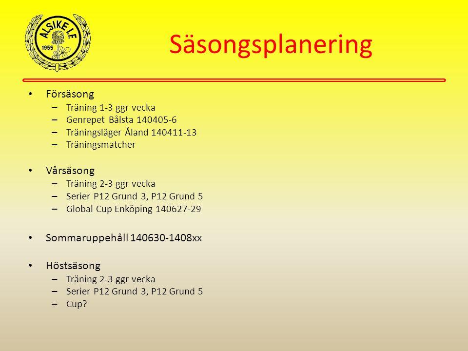 Säsongsplanering Försäsong – Träning 1-3 ggr vecka – Genrepet Bålsta 140405-6 – Träningsläger Åland 140411-13 – Träningsmatcher Vårsäsong – Träning 2-