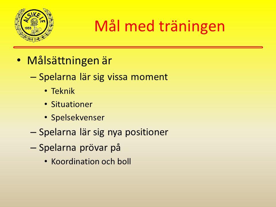 Mål med träningen Målsättningen är – Spelarna lär sig vissa moment Teknik Situationer Spelsekvenser – Spelarna lär sig nya positioner – Spelarna prövar på Koordination och boll