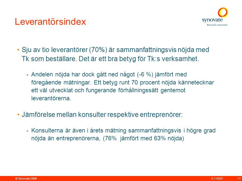 © Synovate 2008 11S-115257 Leverantörsindex Sju av tio leverantörer (70%) är sammanfattningsvis nöjda med Tk som beställare.