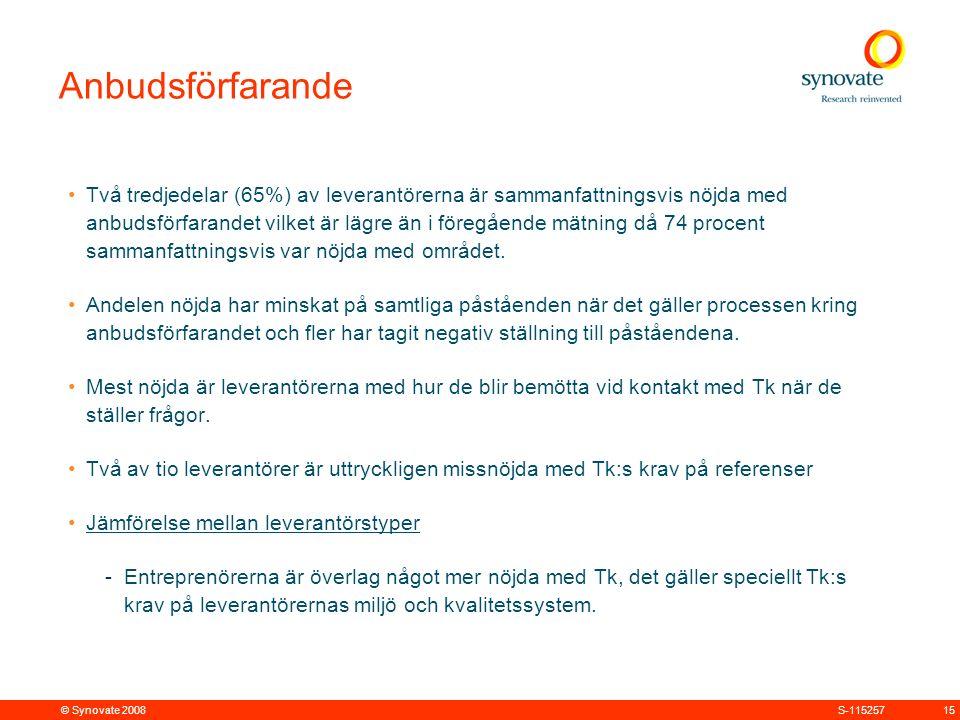 © Synovate 2008 15S-115257 Anbudsförfarande Två tredjedelar (65%) av leverantörerna är sammanfattningsvis nöjda med anbudsförfarandet vilket är lägre än i föregående mätning då 74 procent sammanfattningsvis var nöjda med området.