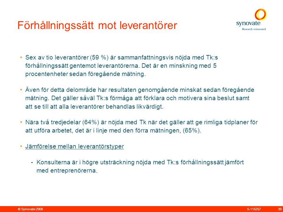 © Synovate 2008 39S-115257 Förhållningssätt mot leverantörer Sex av tio leverantörer (59 %) är sammanfattningsvis nöjda med Tk:s förhållningssätt gentemot leverantörerna.