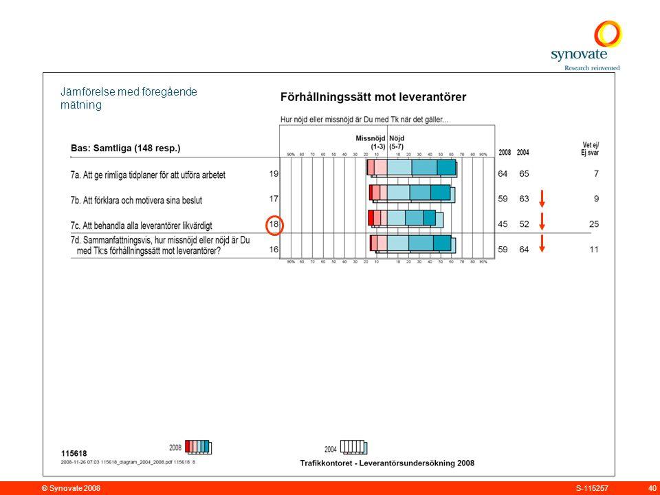 © Synovate 2008 40S-115257 Jämförelse med föregående mätning