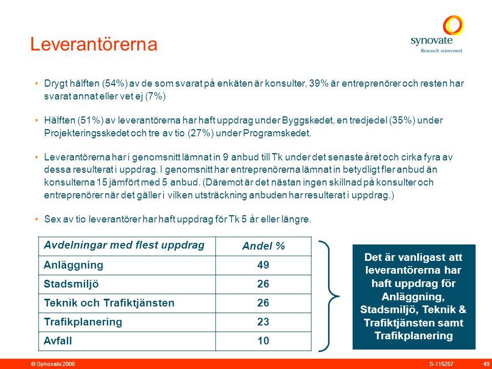 © Synovate 2008 49S-115257 Leverantörerna Drygt hälften (54%) av de som svarat på enkäten är konsulter, 39% är entreprenörer och resten har svarat annat eller vet ej (7%) Hälften (51%) av leverantörerna har haft uppdrag under Byggskedet, en tredjedel (35%) under Projekteringsskedet och tre av tio (27%) under Programskedet.