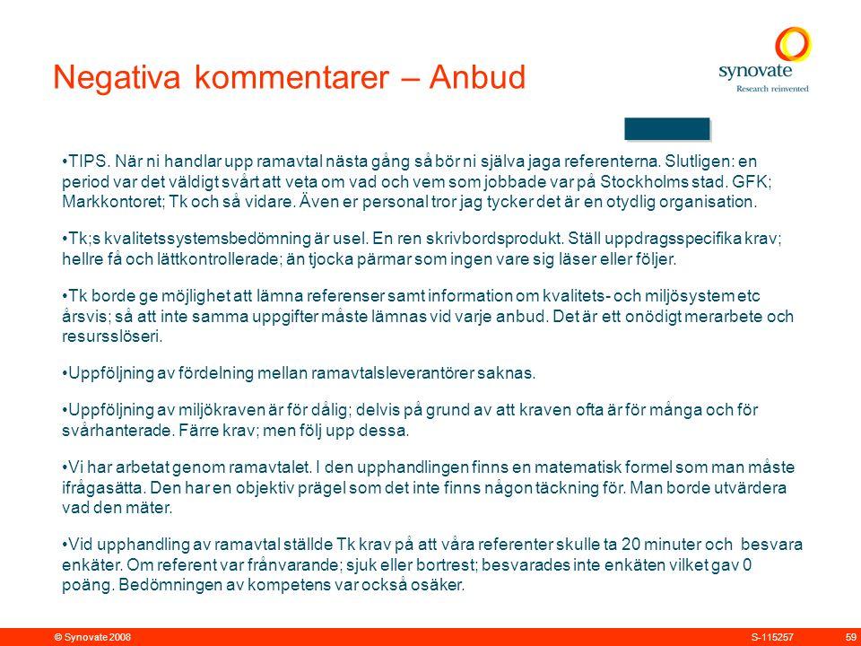 © Synovate 2008 59S-115257 Negativa kommentarer – Anbud TIPS.