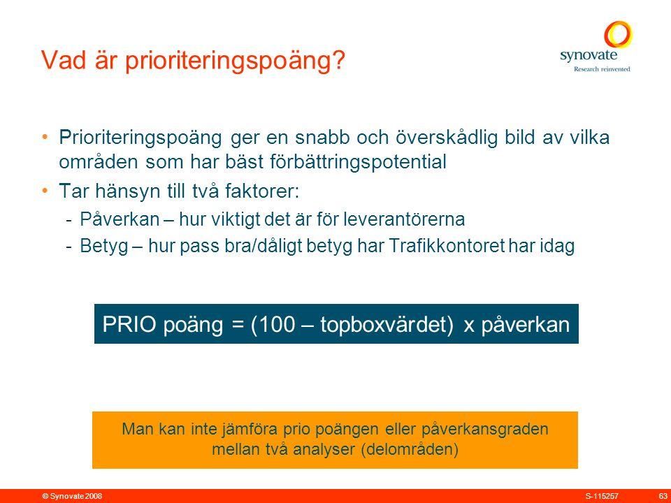 © Synovate 2008 63S-115257 Vad är prioriteringspoäng.