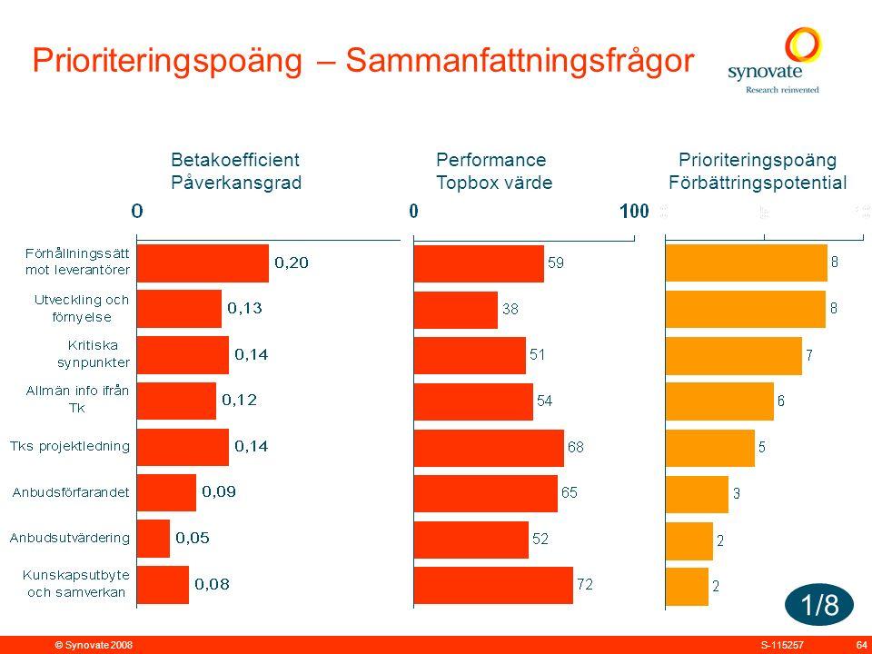 © Synovate 2008 64S-115257 Performance Topbox värde Betakoefficient Påverkansgrad Prioriteringspoäng Förbättringspotential Prioriteringspoäng – Sammanfattningsfrågor 1/8