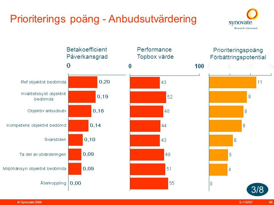 © Synovate 2008 66S-115257 Performance Topbox värde Betakoefficient Påverkansgrad Prioriteringspoäng Förbättringspotential Prioriterings poäng - Anbudsutvärdering 3/8