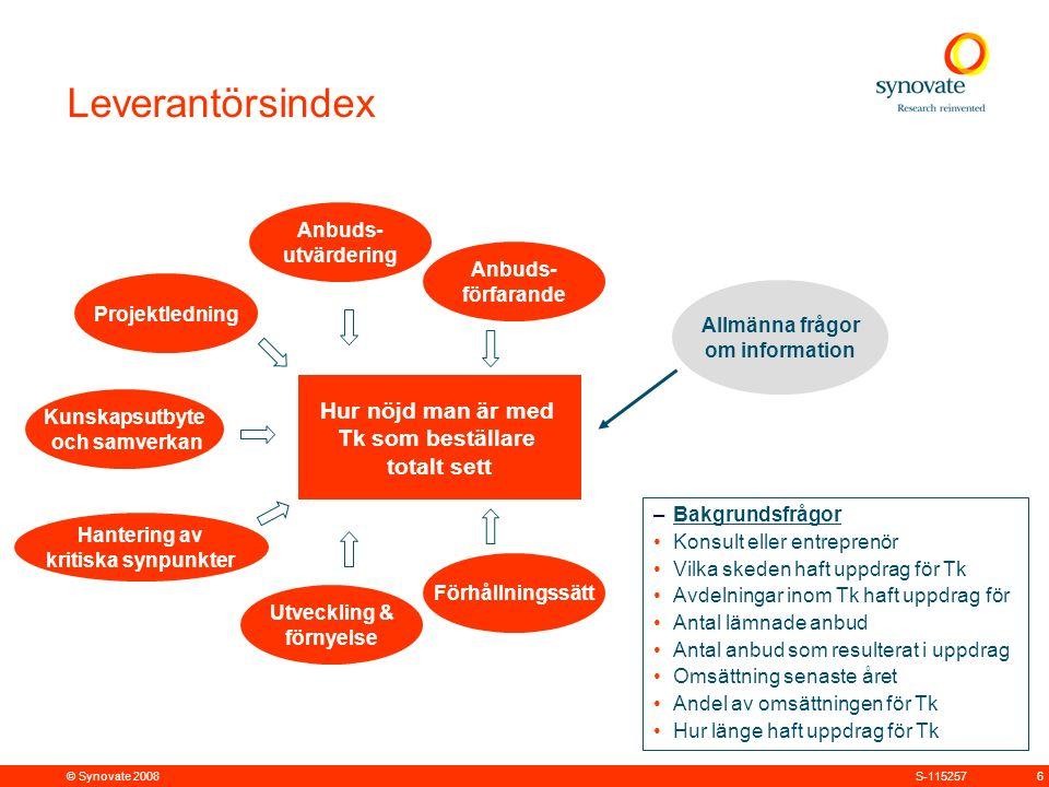 © Synovate 2008 27S-115257 Kunskapsutbyte och samverkan Sju av tio leverantörer, (72%) är sammanfattningsvis nöjda med Tk:s personal när det gäller deras förmåga till kunskapsutbyte och samverkan med sina leverantörer.