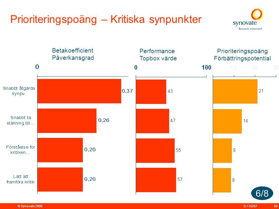 © Synovate 2008 69S-115257 Performance Topbox värde Betakoefficient Påverkansgrad Prioriteringspoäng Förbättringspotential Prioriteringspoäng – Kritiska synpunkter 6/8