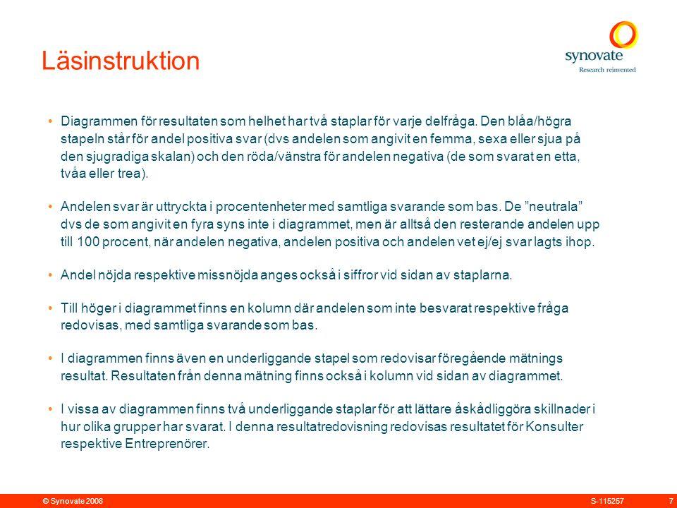 © Synovate 2008 58S-115257 Negativa kommentarer – Personal & Organisation Allmänt dålig kompetens hos personalen.