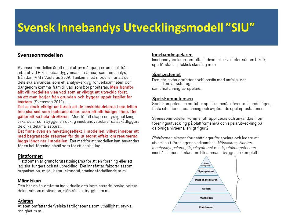 """Svensk Innebandys Utvecklingsmodell """"SIU"""" Svenssonmodellen Svenssonmodellen är ett resultat av mångårig erfarenhet från arbetet vid Riksinnebandygymna"""
