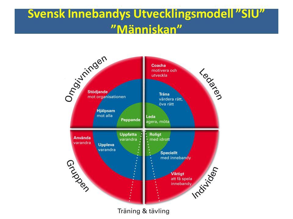 """Svensk Innebandys Utvecklingsmodell """"SIU"""" """"Människan"""""""