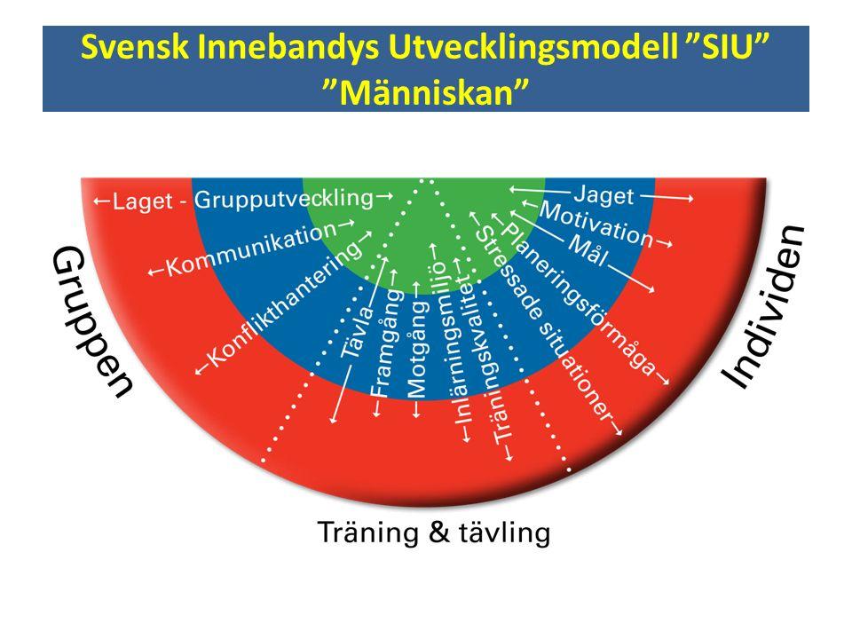 Svensk Innebandys Utvecklingsmodell SIU Atleten