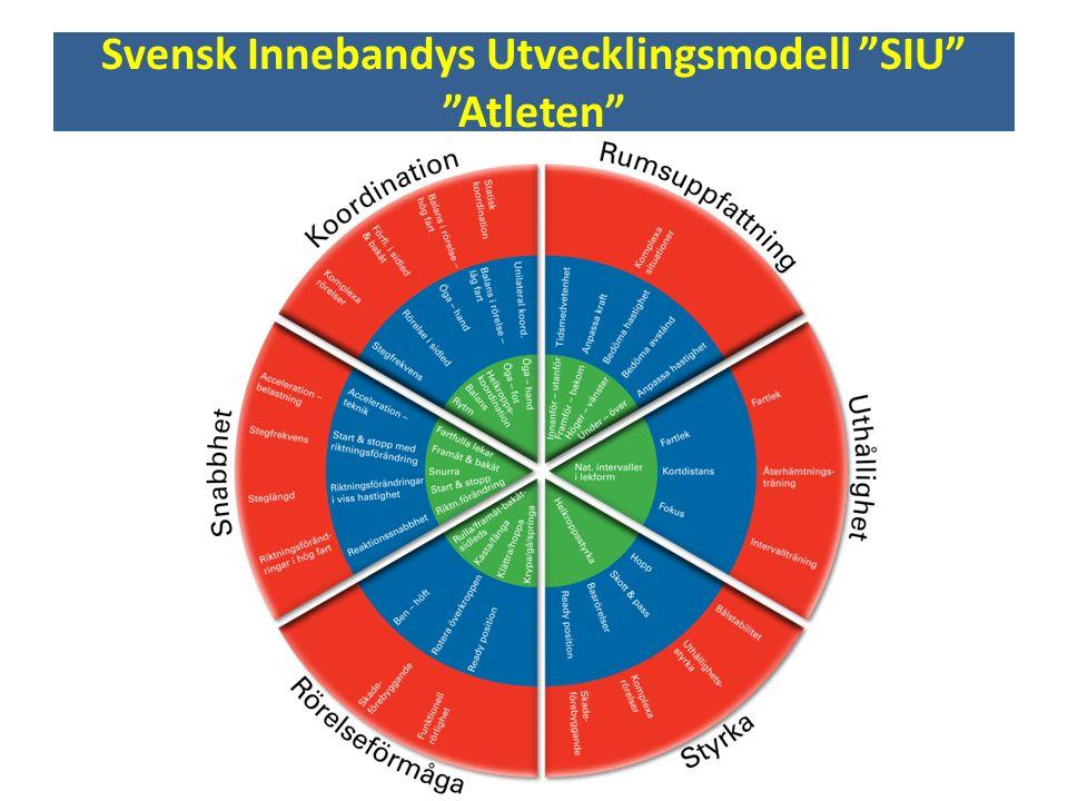 """Svensk Innebandys Utvecklingsmodell """"SIU"""" """"Atleten"""""""