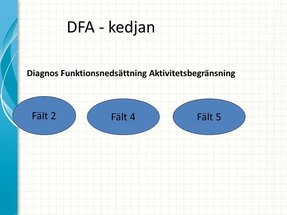 DFA - kedjan Diagnos Funktionsnedsättning Aktivitetsbegränsning Fält 2 Fält 4Fält 5