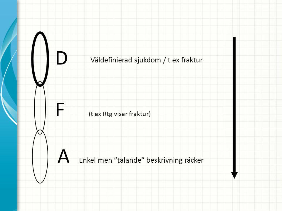 """D F (t ex Rtg visar fraktur) A Enkel men """"talande"""" beskrivning räcker Väldefinierad sjukdom / t ex fraktur"""