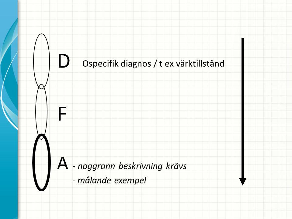 D F A - noggrann beskrivning krävs - målande exempel Ospecifik diagnos / t ex värktillstånd