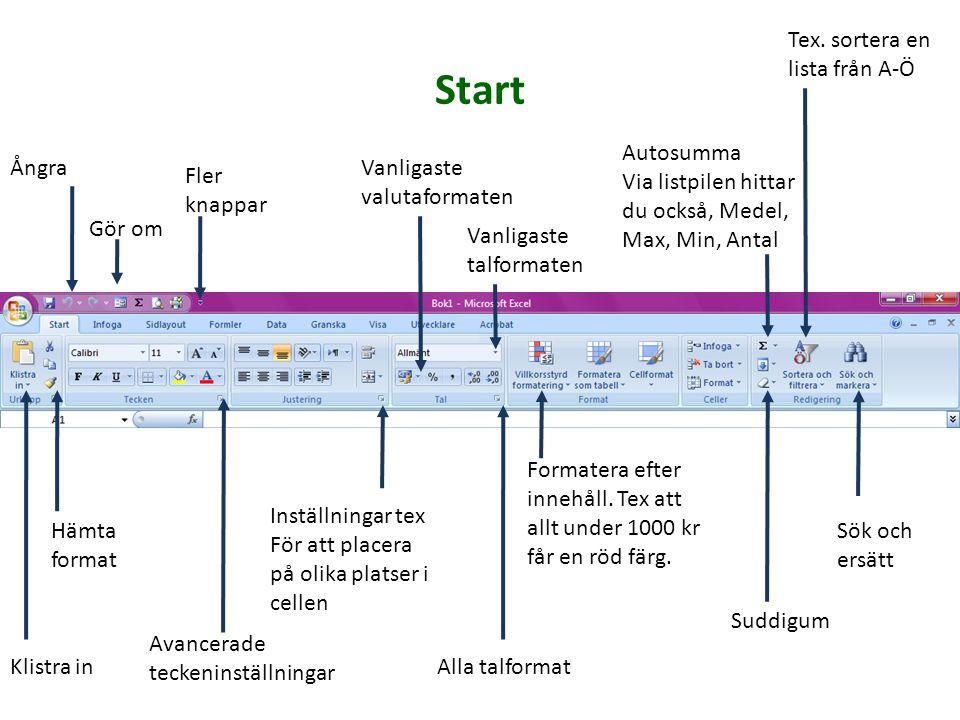 Knappar i Excel Hoppa till Start Hoppa till Infoga Hoppa till Sidlayout Hoppa till Referenser Hoppa till Utskick Hoppa till Granska Hoppa till Visa Skriv ut.