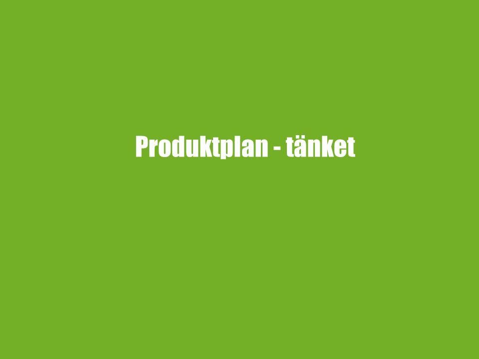 Produktplan - tänket
