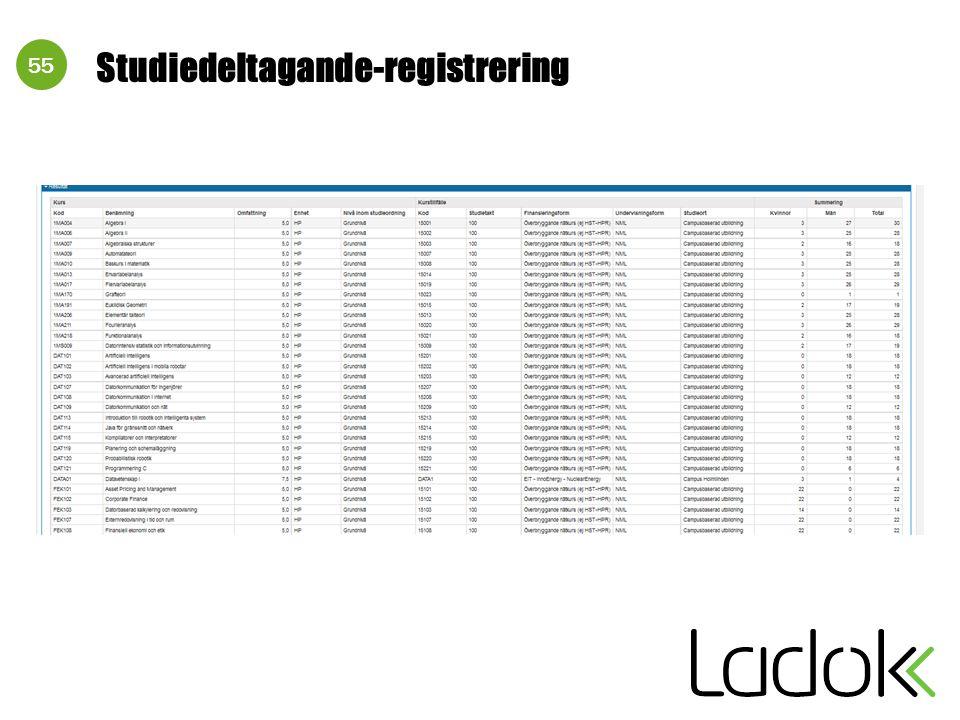 55 Studiedeltagande-registrering