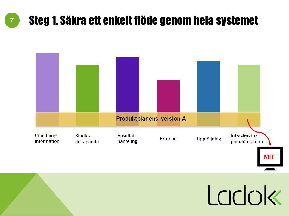 18 Version H Hantera utbildningssamarbeten Gemensam examen.