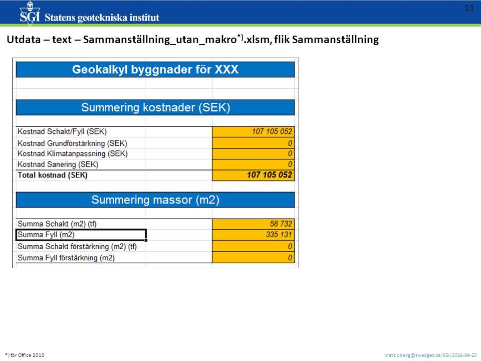 mats.oberg@swedgeo.se/SGI/2016-04-20 11 Utdata – text – Sammanställning_utan_makro *).xlsm, flik Sammanställning *) för Office 2010