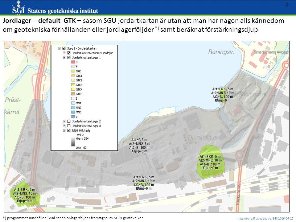 mats.oberg@swedgeo.se/SGI/2016-04-20 5 Förstärkningsmetoder