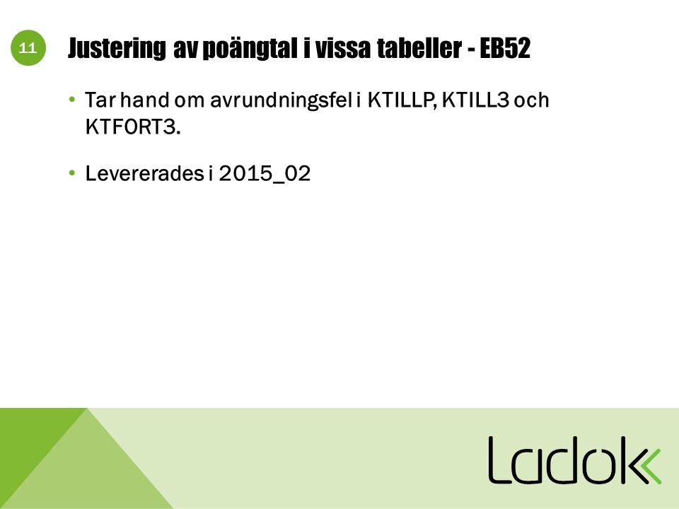 11 Justering av poängtal i vissa tabeller - EB52 Tar hand om avrundningsfel i KTILLP, KTILL3 och KTFORT3.