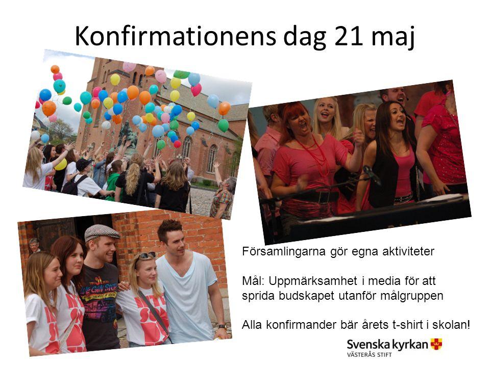 Konfirmationens dag 21 maj Församlingarna gör egna aktiviteter Mål: Uppmärksamhet i media för att sprida budskapet utanför målgruppen Alla konfirmande