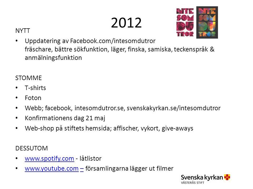 2012 NYTT Uppdatering av Facebook.com/intesomdutror fräschare, bättre sökfunktion, läger, finska, samiska, teckenspråk & anmälningsfunktion STOMME T-s
