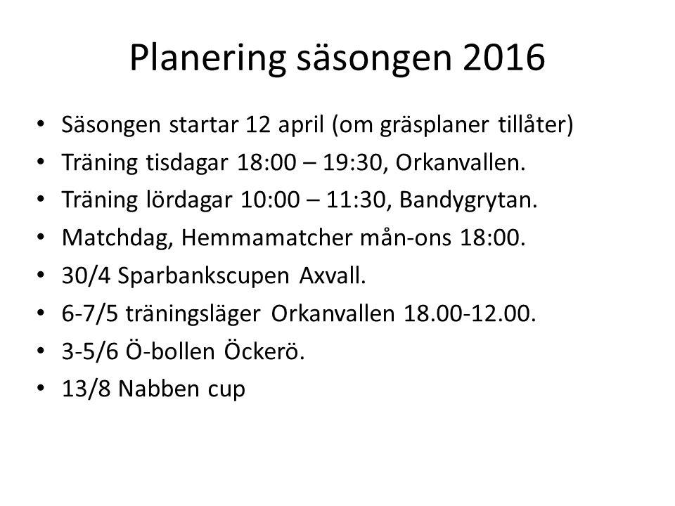 Planering säsongen 2016 Säsongen startar 12 april (om gräsplaner tillåter) Träning tisdagar 18:00 – 19:30, Orkanvallen.