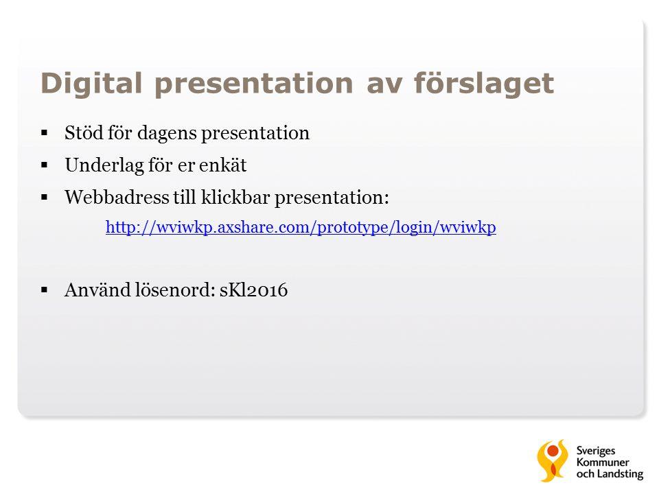 Digital presentation av förslaget  Stöd för dagens presentation  Underlag för er enkät  Webbadress till klickbar presentation: http://wviwkp.axshare.com/prototype/login/wviwkp  Använd lösenord: sKl2016