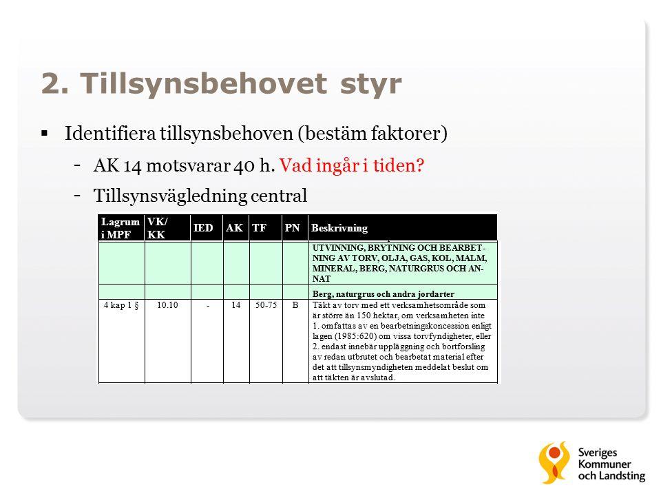 2. Tillsynsbehovet styr  Identifiera tillsynsbehoven (bestäm faktorer) - AK 14 motsvarar 40 h.