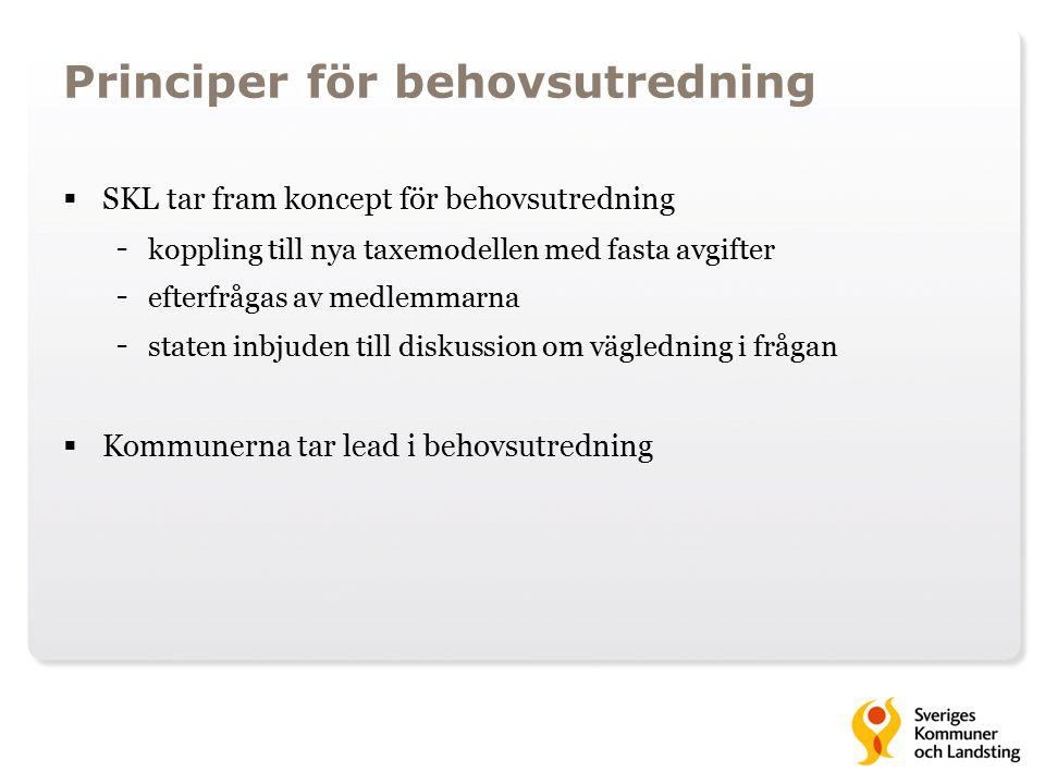 Principer för behovsutredning  SKL tar fram koncept för behovsutredning - koppling till nya taxemodellen med fasta avgifter - efterfrågas av medlemmarna - staten inbjuden till diskussion om vägledning i frågan  Kommunerna tar lead i behovsutredning