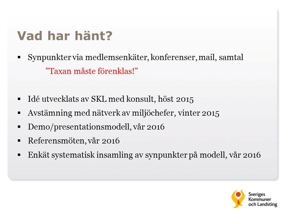 Minigallup  Vill du vara med och påverka nya taxemodellen? JA/NEJ www.govote.at Code: 47 82 55