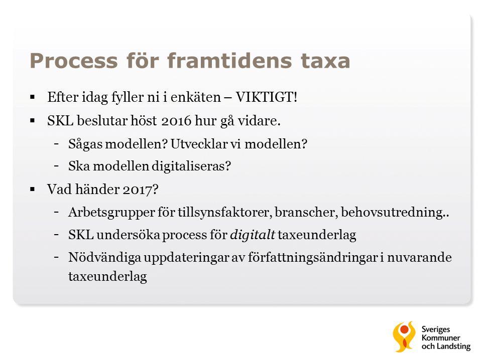 Process för framtidens taxa  Efter idag fyller ni i enkäten – VIKTIGT.