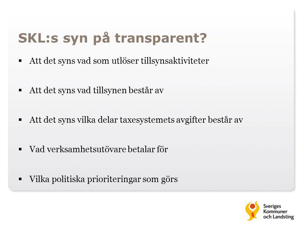 SKL:s syn på transparent.