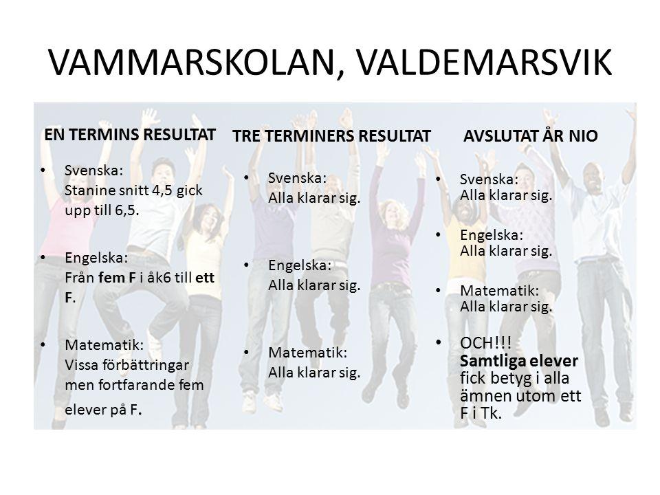 VAMMARSKOLAN, VALDEMARSVIK Svenska: Stanine snitt 4,5 gick upp till 6,5.