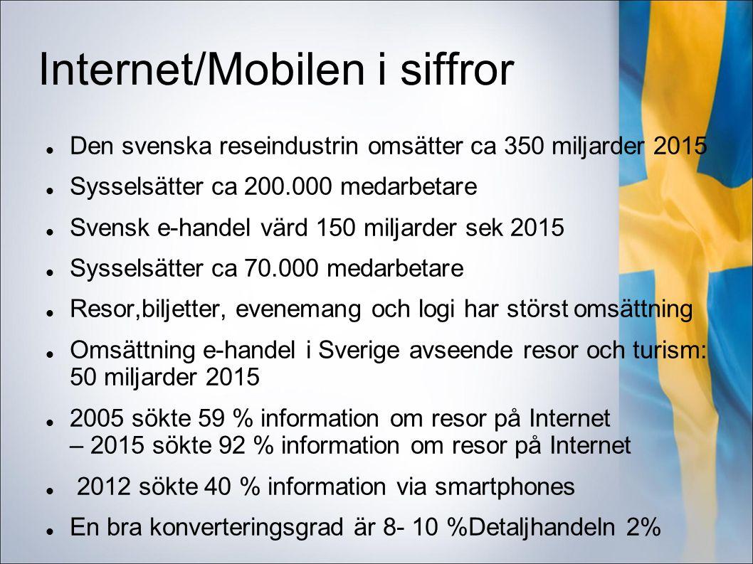 Internet/Mobilen i siffror Den svenska reseindustrin omsätter ca 350 miljarder 2015 Sysselsätter ca 200.000 medarbetare Svensk e-handel värd 150 miljarder sek 2015 Sysselsätter ca 70.000 medarbetare Resor,biljetter, evenemang och logi har störst omsättning Omsättning e-handel i Sverige avseende resor och turism: 50 miljarder 2015 2005 sökte 59 % information om resor på Internet – 2015 sökte 92 % information om resor på Internet 2012 sökte 40 % information via smartphones En bra konverteringsgrad är 8- 10 %Detaljhandeln 2%