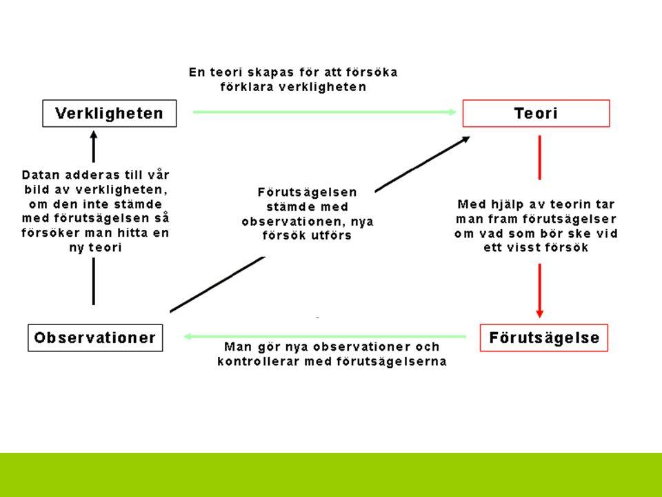 Hur väljer man i praktiken bland möjliga teorier/förklaringar.