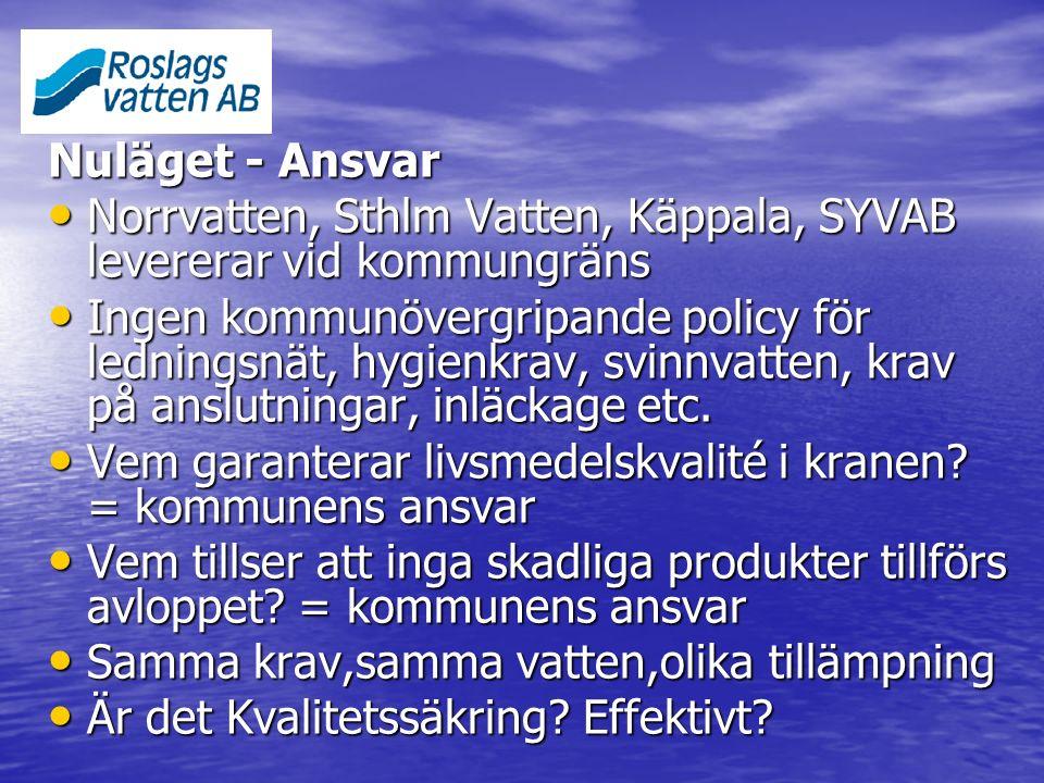 Nuläget - Ansvar Norrvatten, Sthlm Vatten, Käppala, SYVAB levererar vid kommungräns Norrvatten, Sthlm Vatten, Käppala, SYVAB levererar vid kommungräns