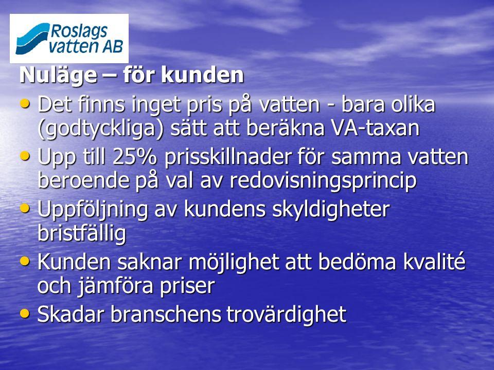 Nuläge – för kunden Det finns inget pris på vatten - bara olika (godtyckliga) sätt att beräkna VA-taxan Det finns inget pris på vatten - bara olika (g
