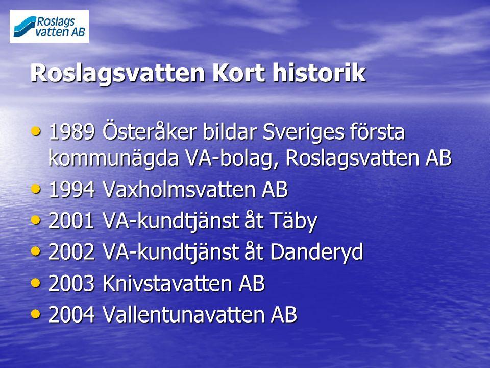 Roslagsvatten Kort historik Roslagsvatten Kort historik 1989 Österåker bildar Sveriges första kommunägda VA-bolag, Roslagsvatten AB 1989 Österåker bil