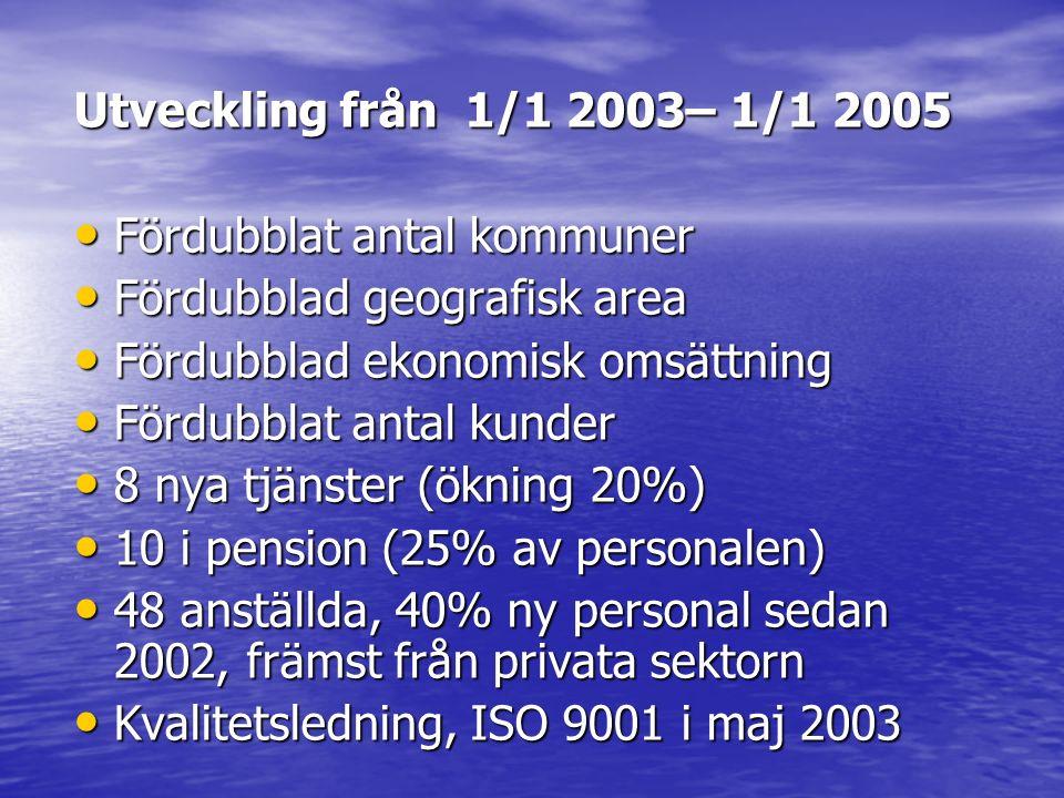 Utveckling från 1/1 2003– 1/1 2005 Fördubblat antal kommuner Fördubblat antal kommuner Fördubblad geografisk area Fördubblad geografisk area Fördubbla